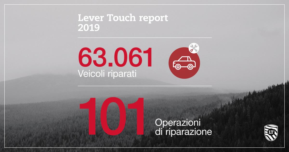 Report Lever Touch: stagione della grandine 2019