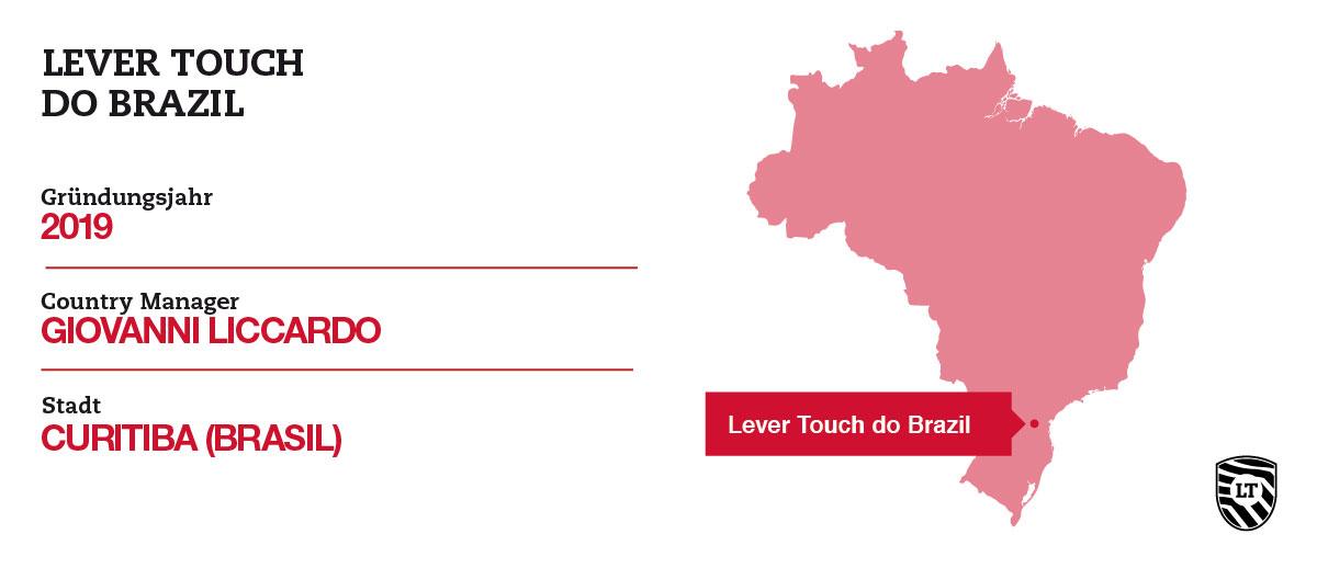 Lever Touch-Bericht: Hagel-Saison 2019 und Nachrichten 2020